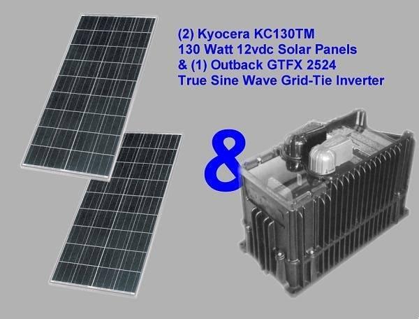 Kyocera Solar Panels >> Solar Power Systems, Solar Panel, BIPV - Solarpath Energy ...